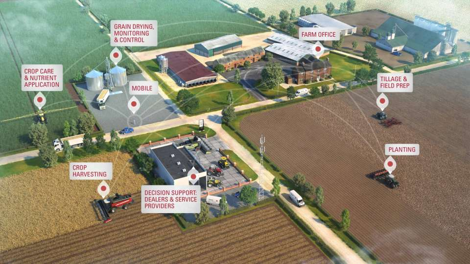 FUSE Farm Graphic