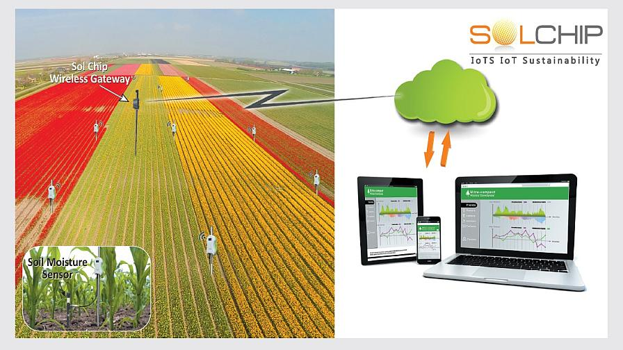 sol-chip-scc-device-field